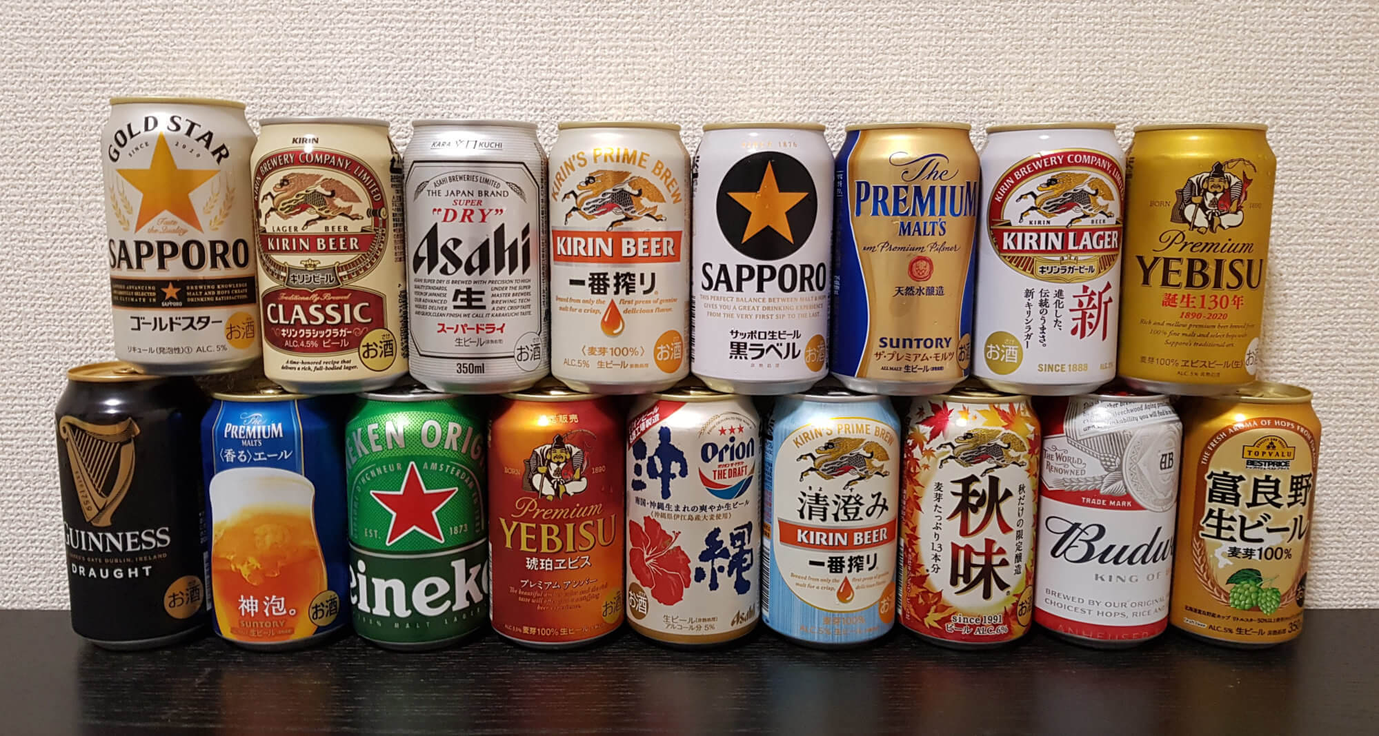 beer-comparison-all-drank