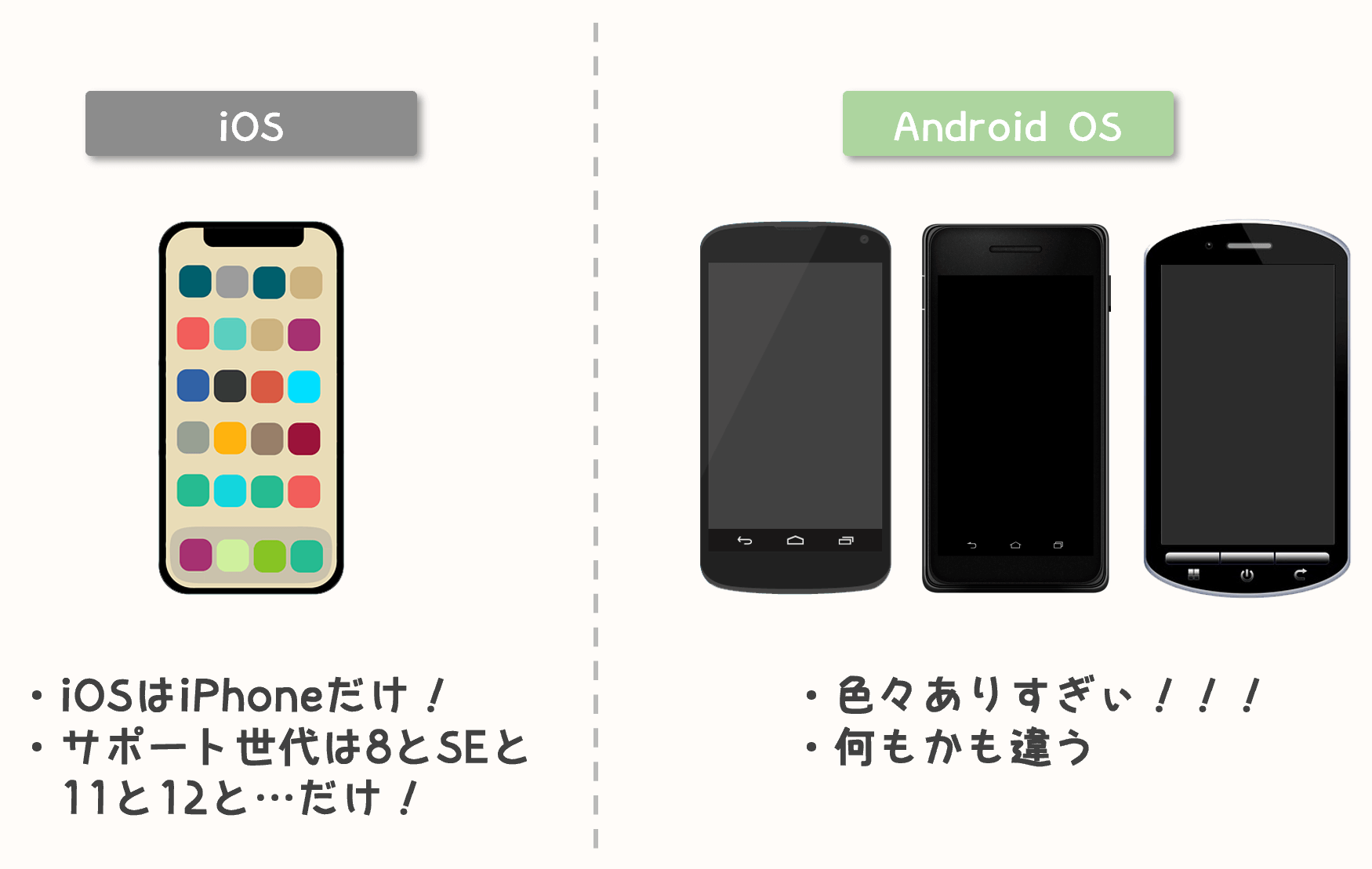 ios-and-android-os-diff