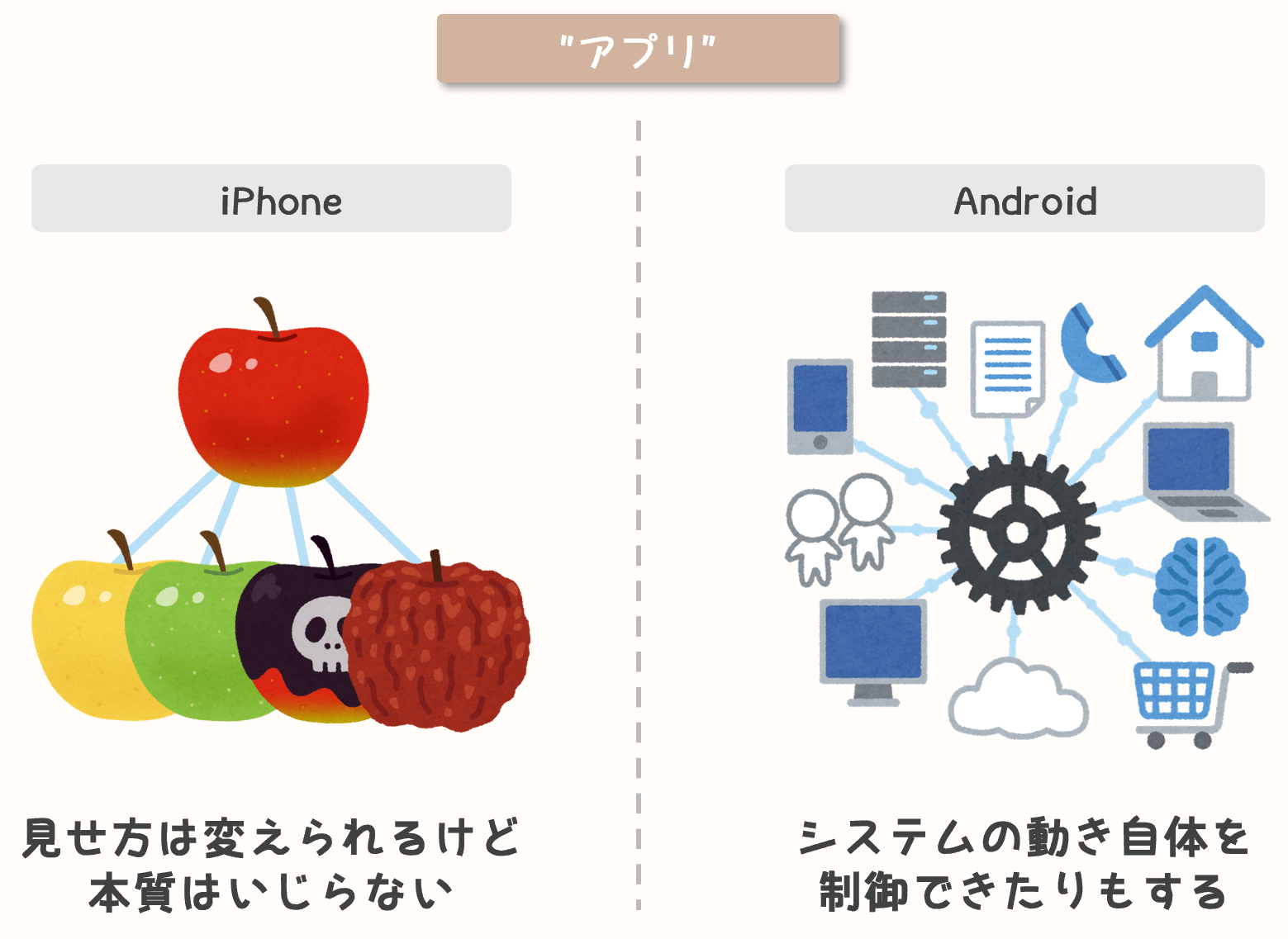 iphone-and-android-app-concept